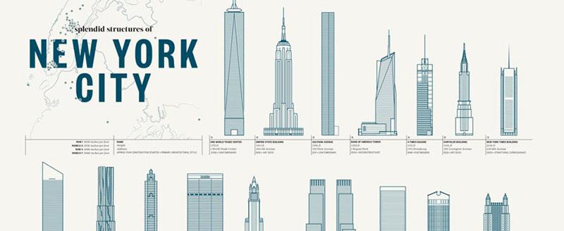 Regalos de Nueva York - Ilustraciones de PopChart