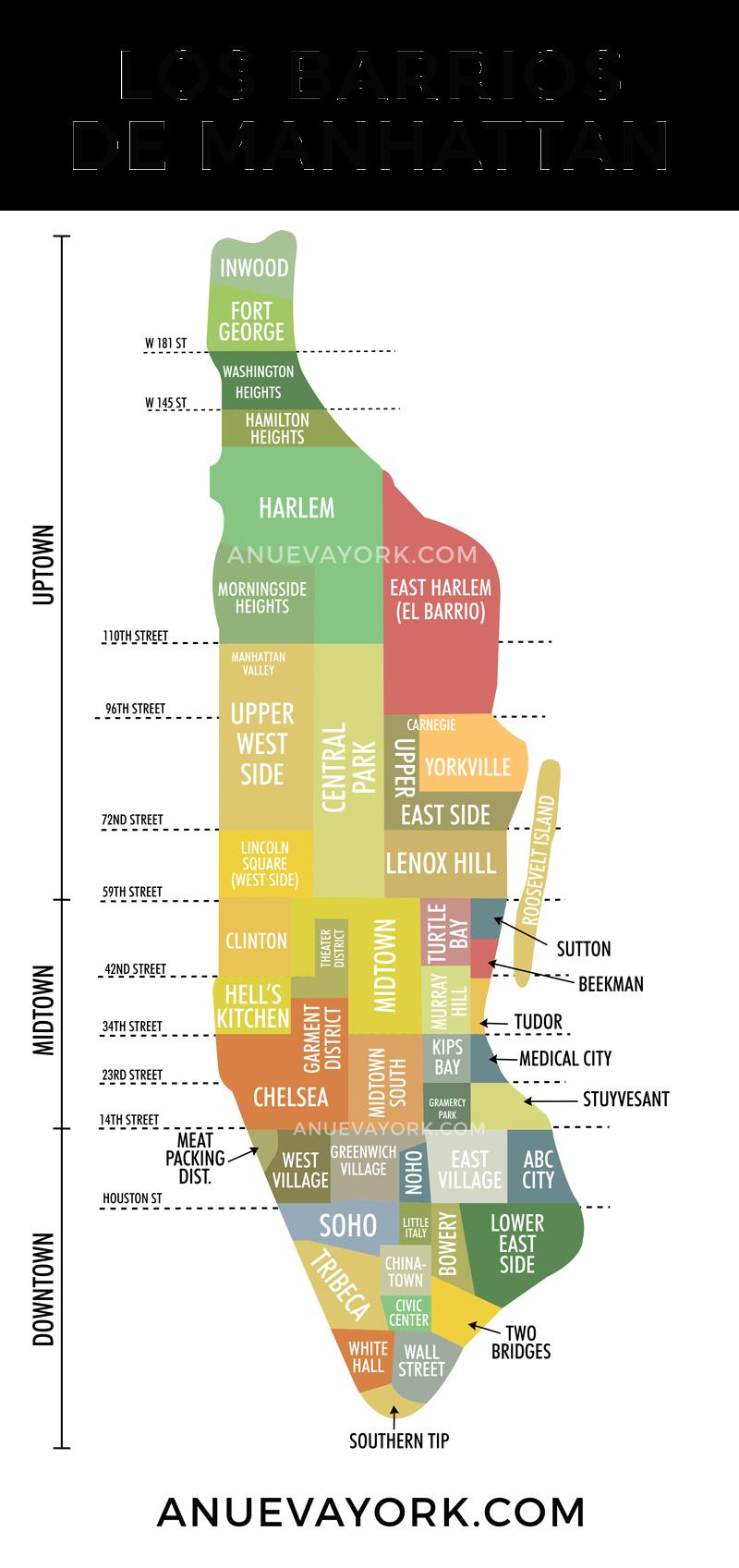 Mapa de los barrios de Manhattan