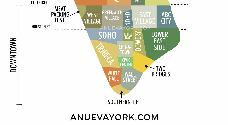 Mapa de los barrios de Manhattan: Downtown